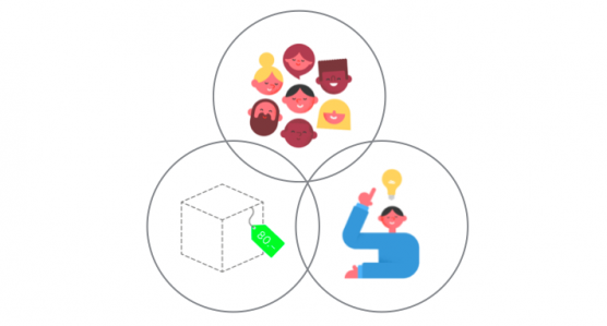 Die 3 Ebenen des Storytelling im Crowdfunding